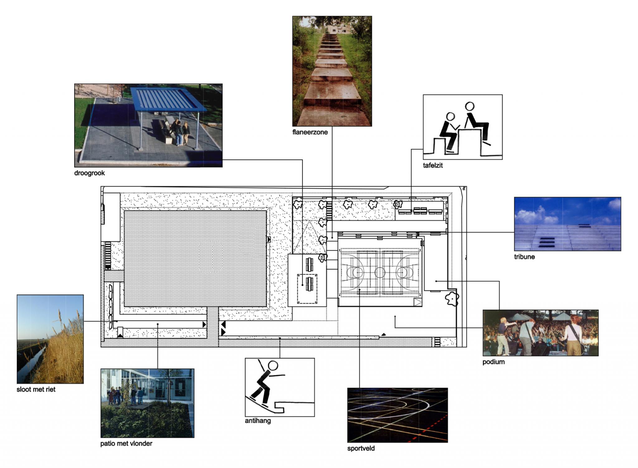 De Ontwerpwerkplaats, Gijs Niemeijer, Floor van Ditzhuyzen, Schoolplein Adelbert College, ontwerp schoolplein,ontwerp inrichting schoolplein, inrichting buitenruimte school, ontwerp publieke ruimte, inrichting schoolplein, ontwerp buitenruimte school, ontwerp schoolplein, public space, design schoolyard